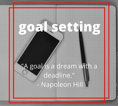 5 minutes to taking territories: goal setting