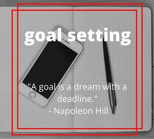 5 minutes to taking territories: goal setting